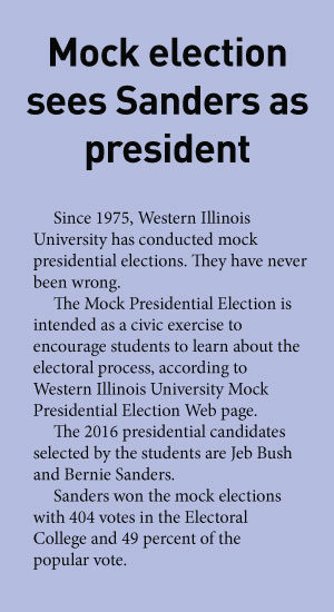 Sanders Mock election
