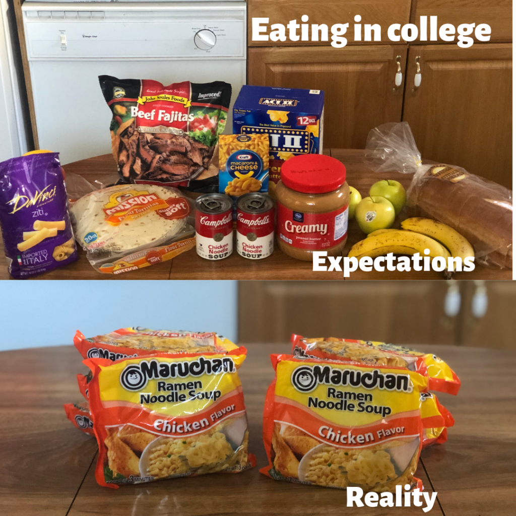 expectations food