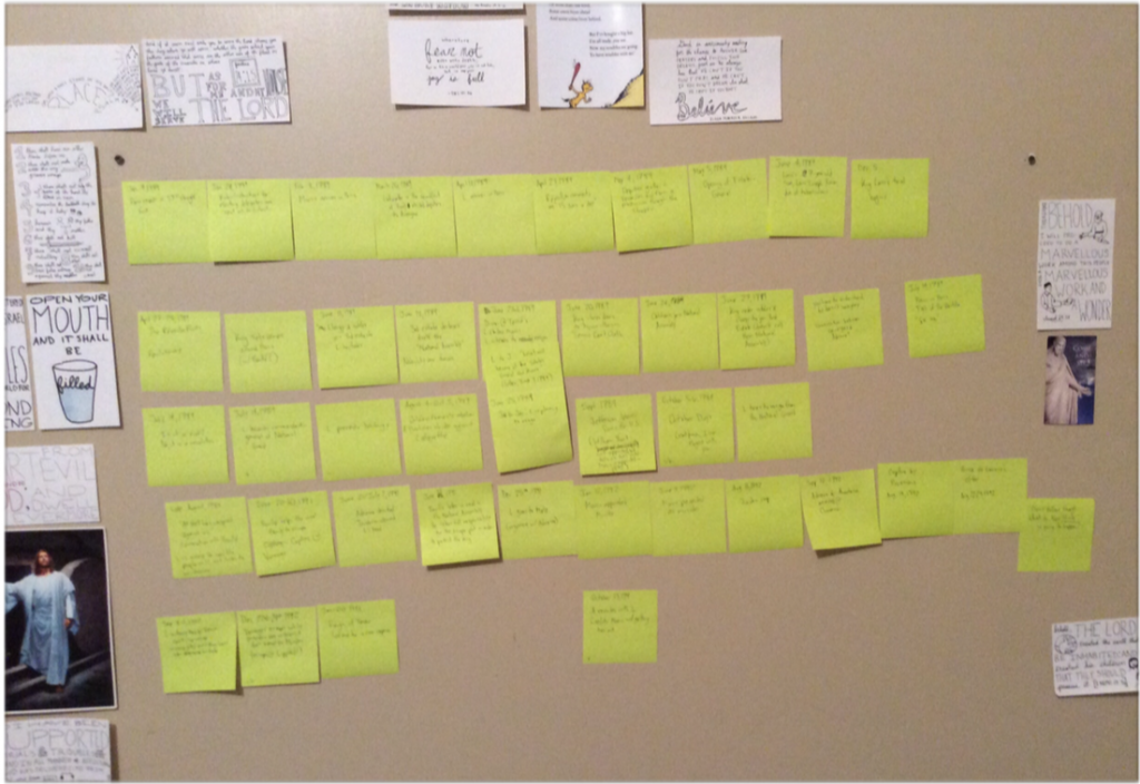Planning scenes with some high-tech Post-it notes on a bedroom wall (September 2017)