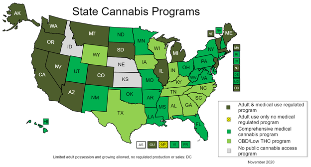 Medical and Recreational Usage of Marijuana by State